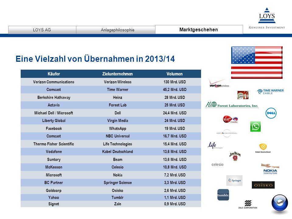 Eine Vielzahl von Übernahmen in 2013/14