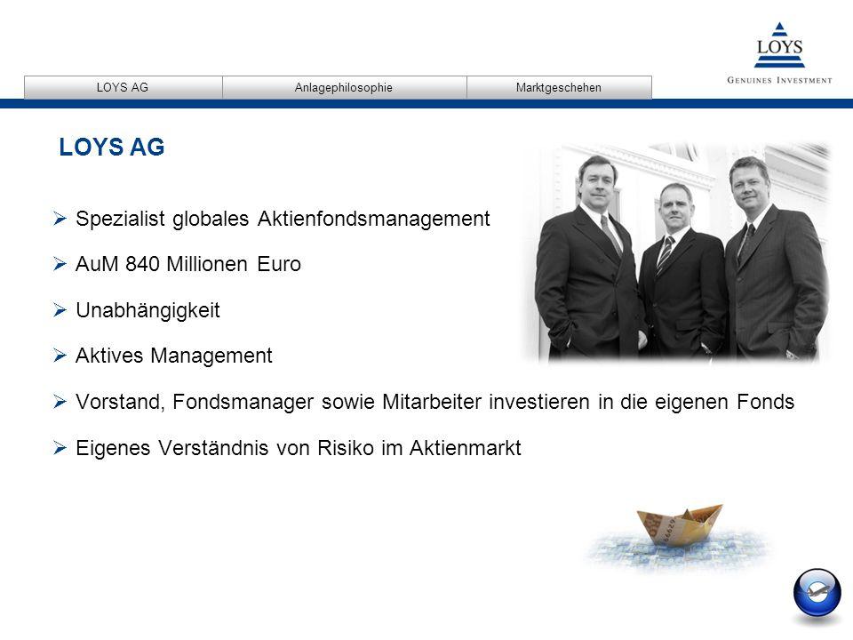 LOYS AG Spezialist globales Aktienfondsmanagement