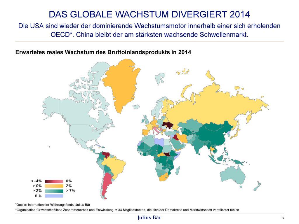 Das globale Wachstum divergiert 2014