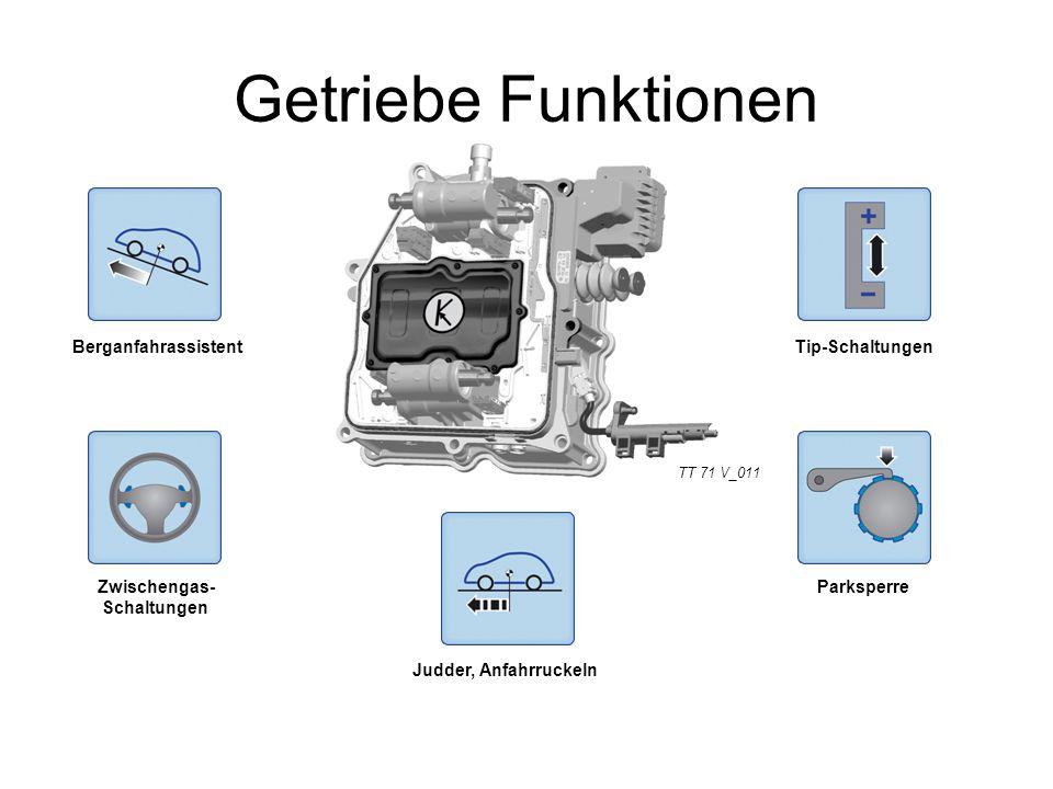 Zwischengas- Schaltungen