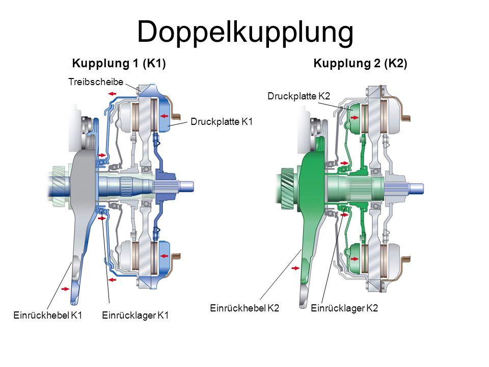 Doppelkupplung Kupplung 1 (K1) Kupplung 2 (K2) Treibscheibe