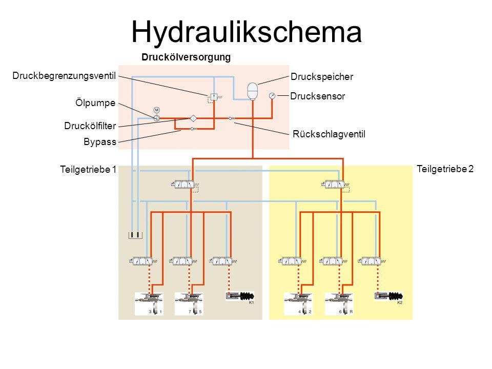 Hydraulikschema Druckölversorgung Druckbegrenzungsventil Druckspeicher