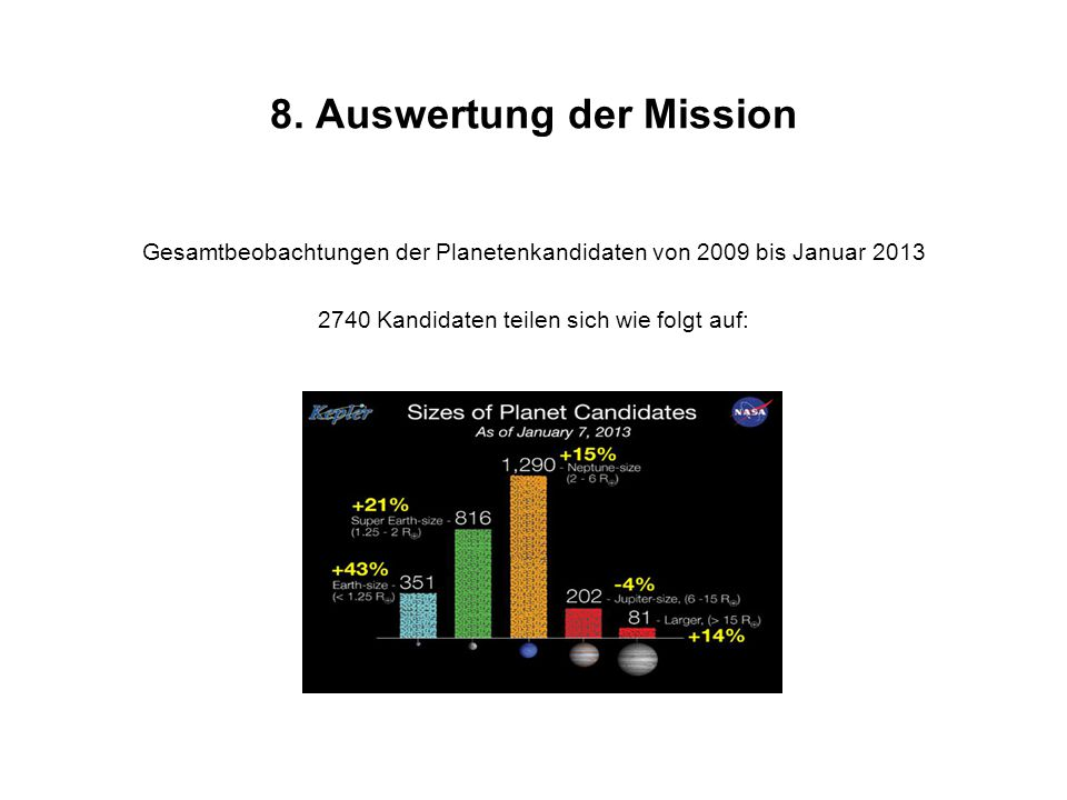 8. Auswertung der Mission