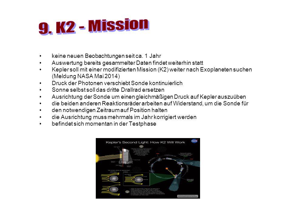 9. K2 - Mission keine neuen Beobachtungen seit ca. 1 Jahr