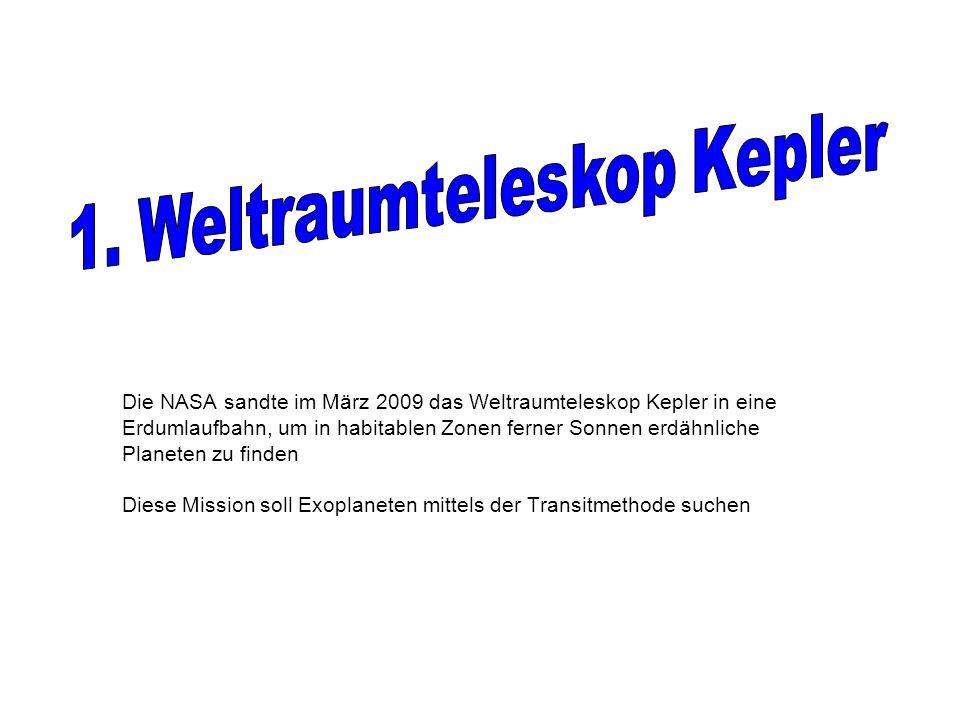 1. Weltraumteleskop Kepler