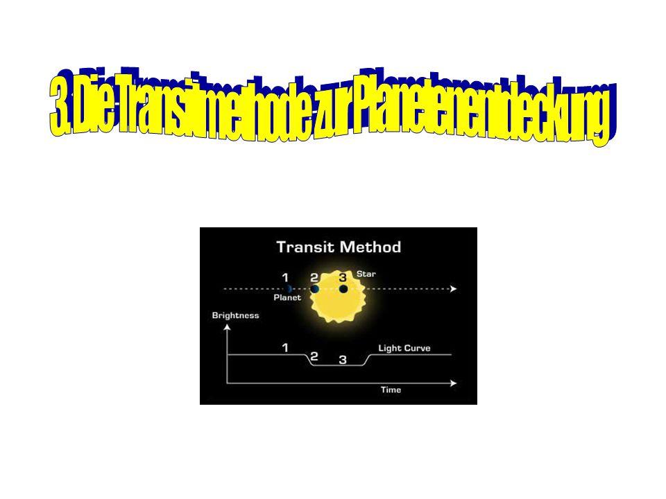 3. Die Transitmethode zur Planetenentdeckung
