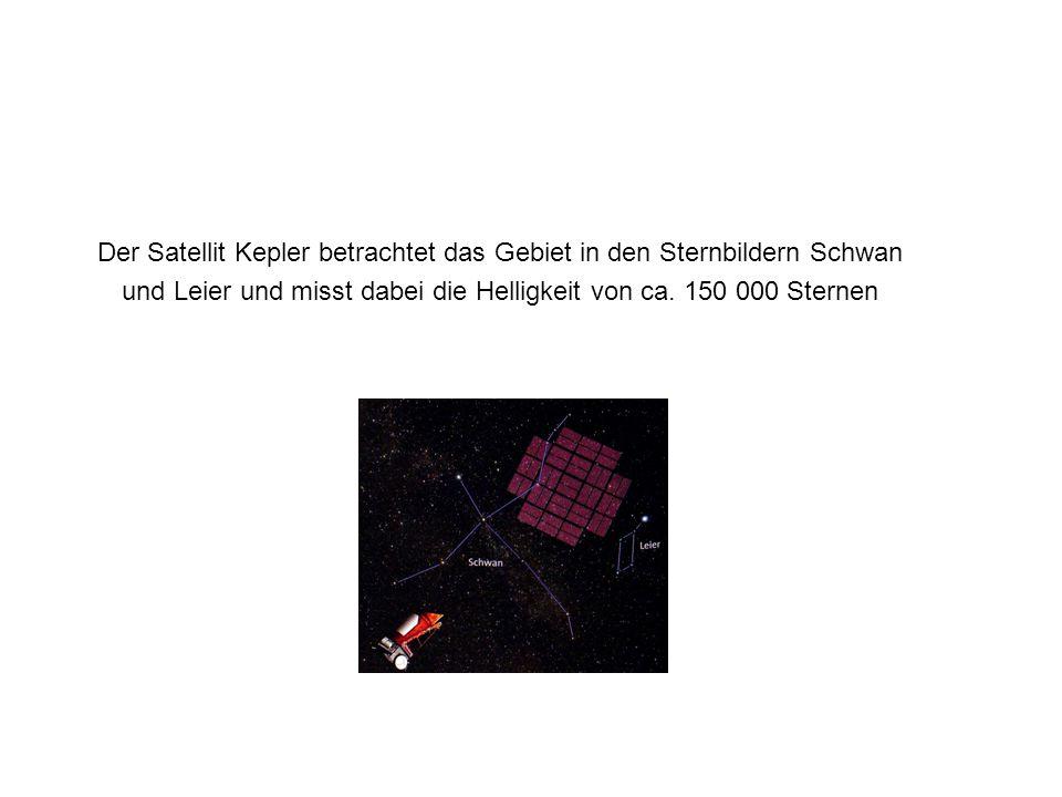 Der Satellit Kepler betrachtet das Gebiet in den Sternbildern Schwan
