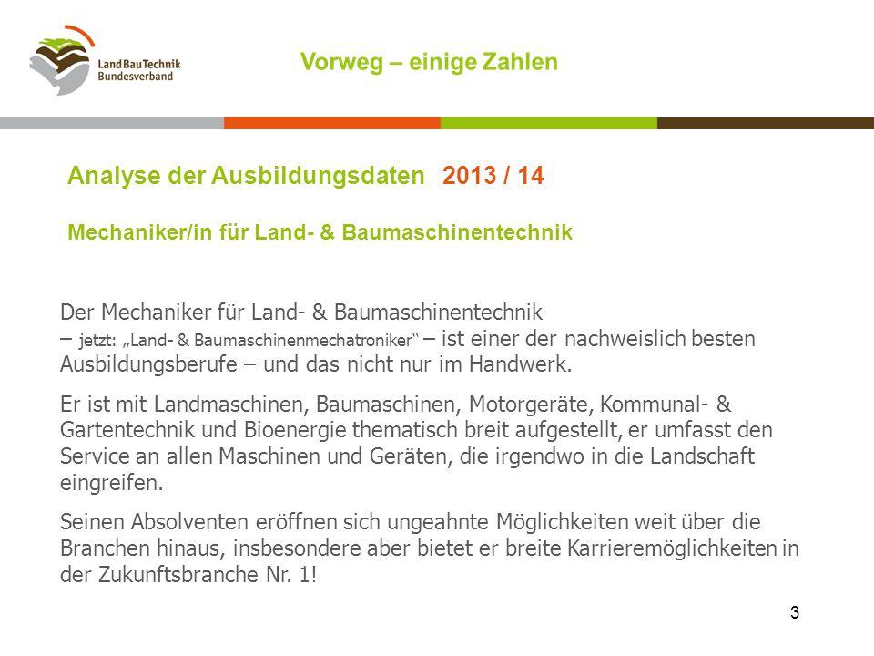 Analyse der Ausbildungsdaten 2013 / 14 Mechaniker/in für Land- & Baumaschinentechnik