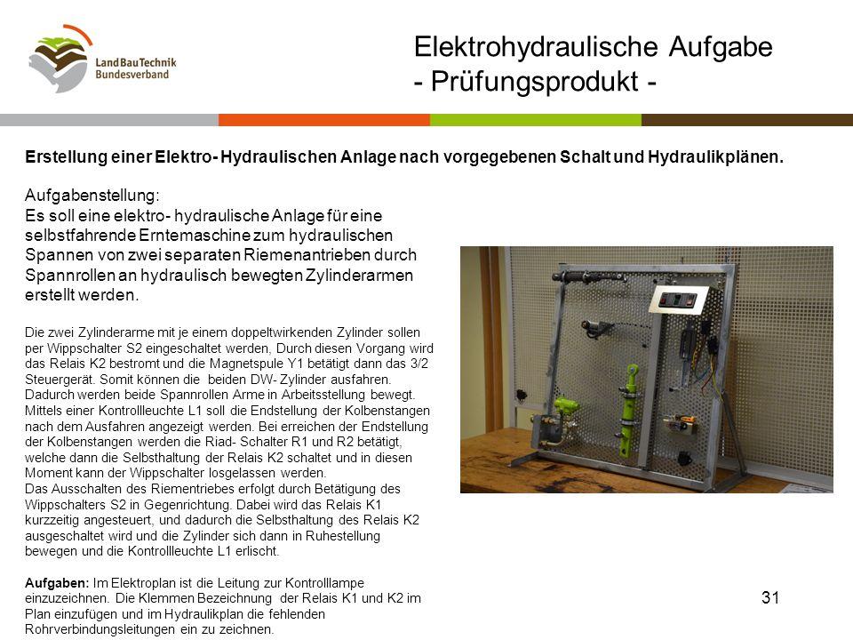 Elektrohydraulische Aufgabe - Prüfungsprodukt -