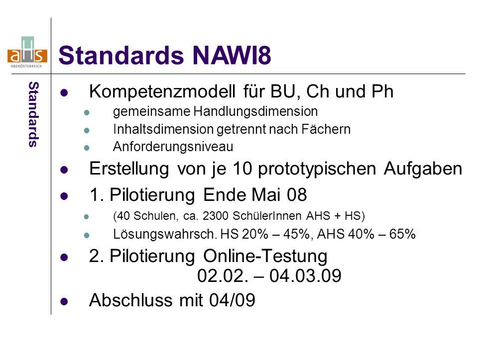 Standards NAWI8 Kompetenzmodell für BU, Ch und Ph