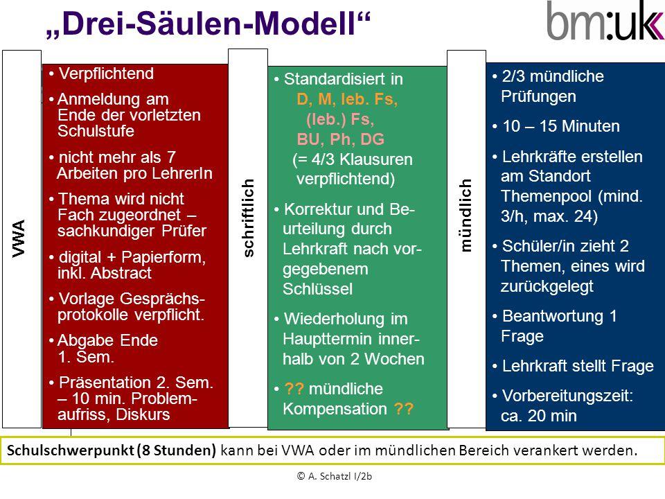 """Drei-Säulen-Modell"
