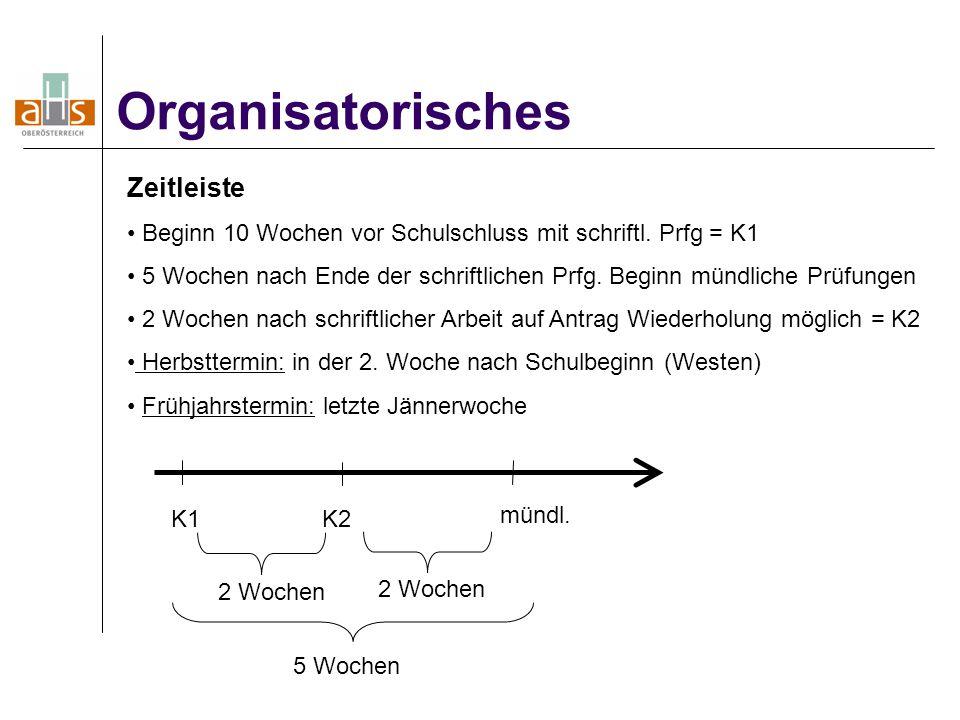 Organisatorisches Zeitleiste