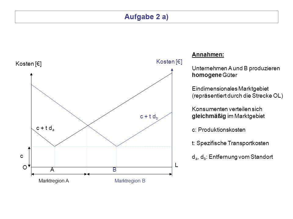 Aufgabe 2 a) Annahmen: Unternehmen A und B produzieren homogene Güter