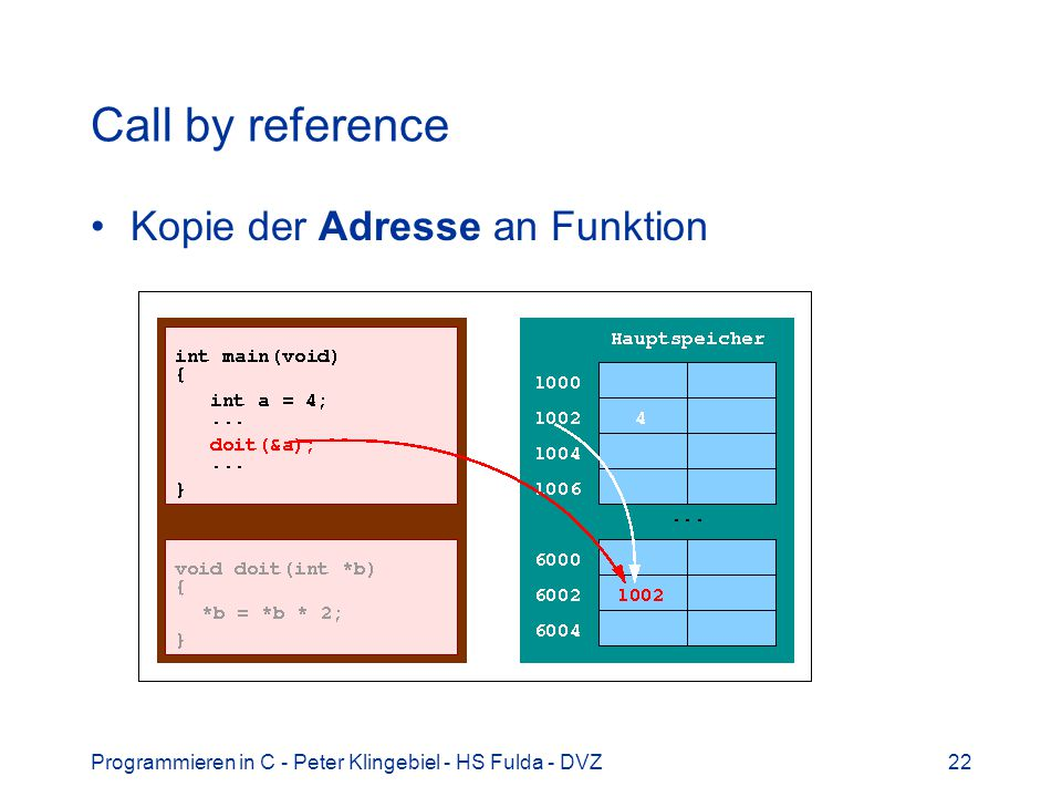 Call by reference Kopie der Adresse an Funktion