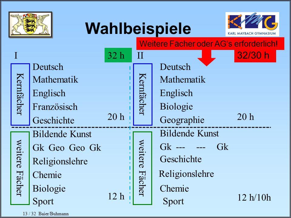 Wahlbeispiele I 32 h II 32/30 h Deutsch Deutsch Kernfächer Kernfächer