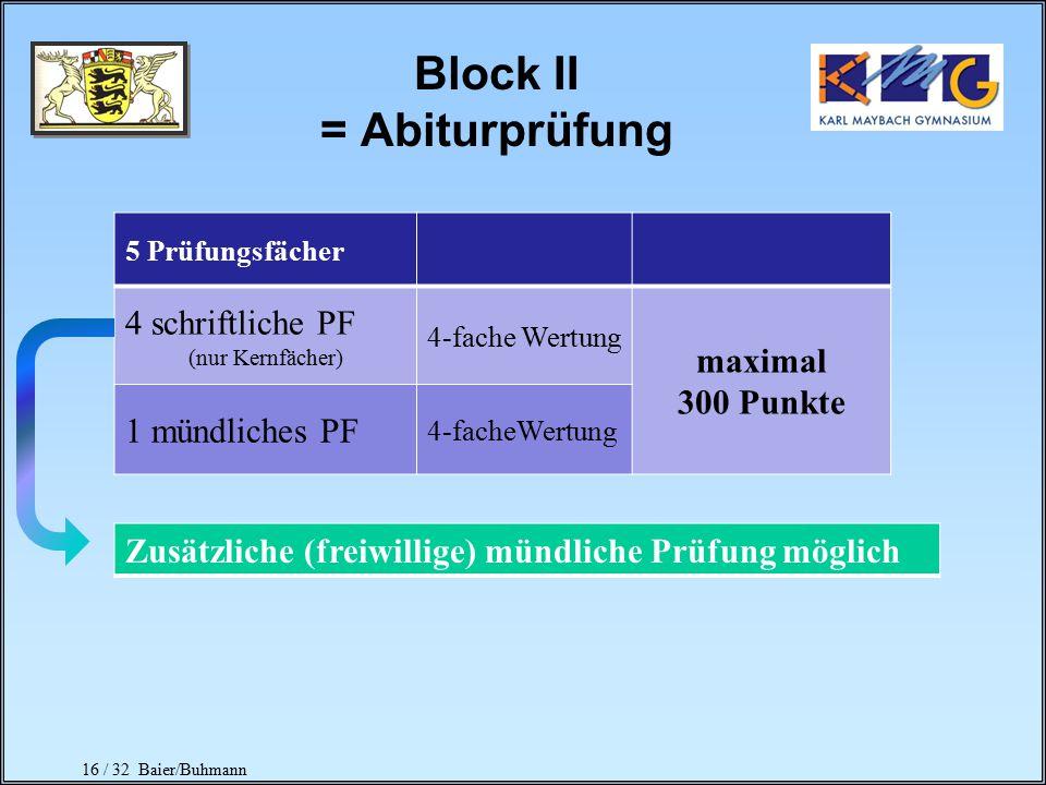 Block II = Abiturprüfung