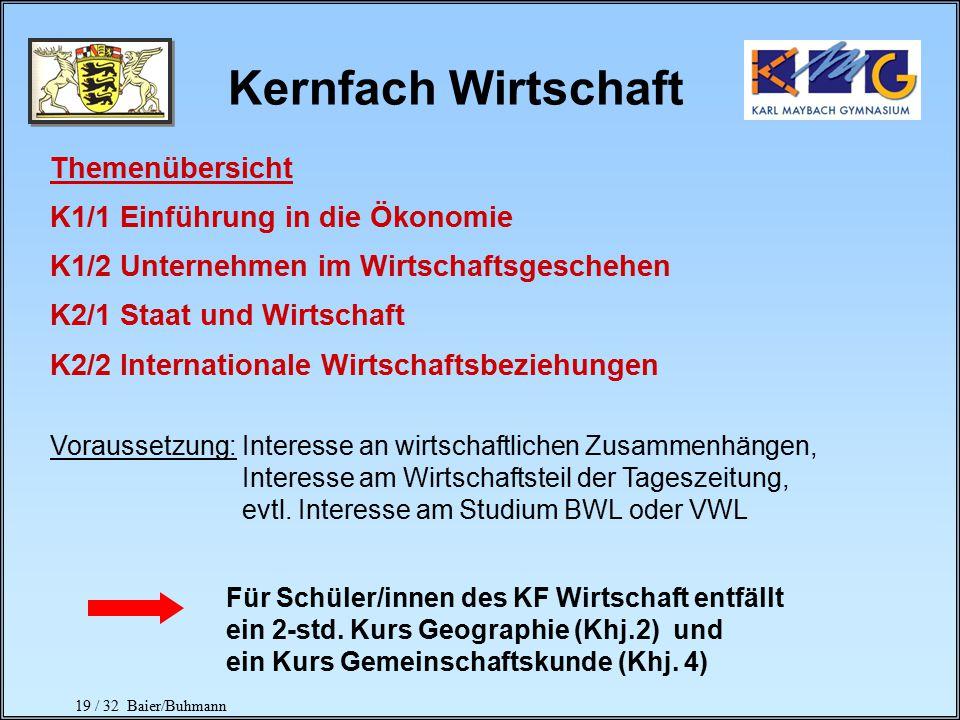Kernfach Wirtschaft Themenübersicht K1/1 Einführung in die Ökonomie