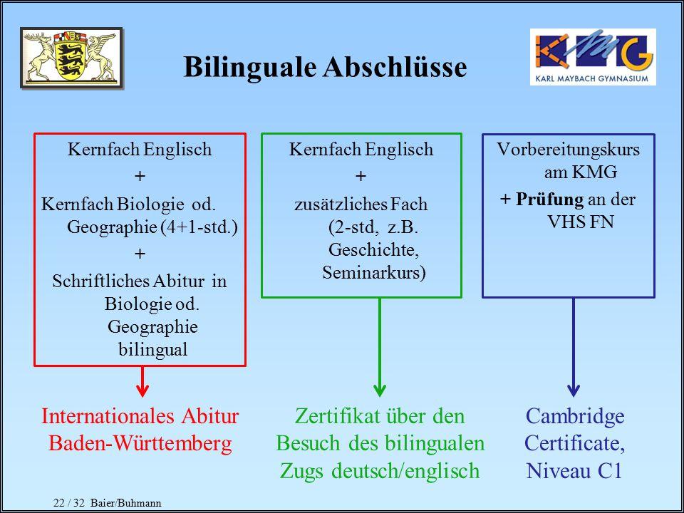 Bilinguale Abschlüsse