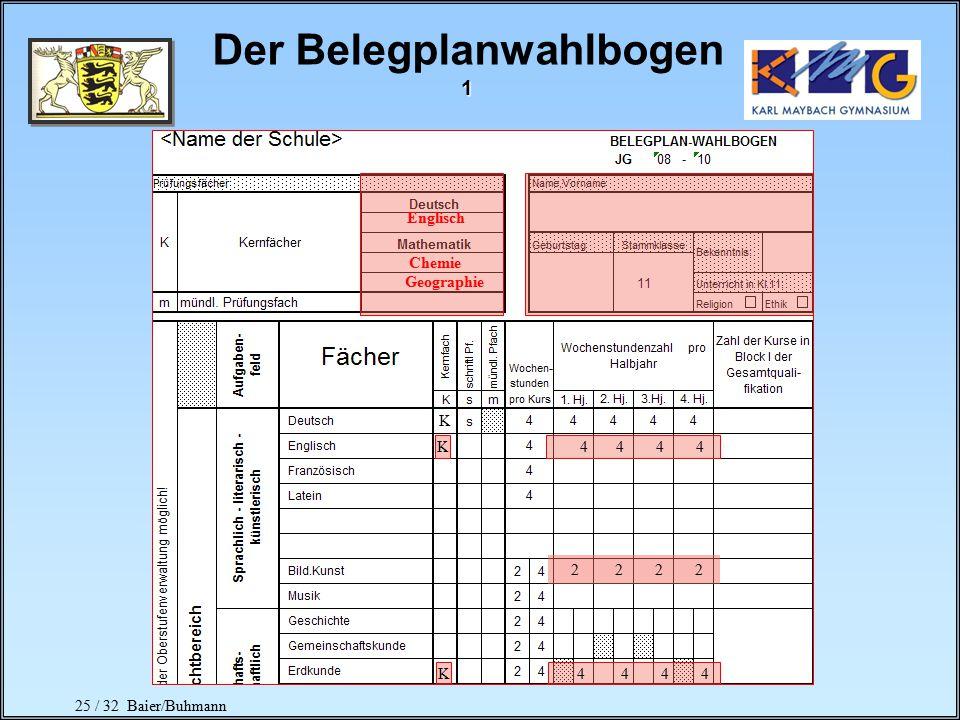 Der Belegplanwahlbogen 1