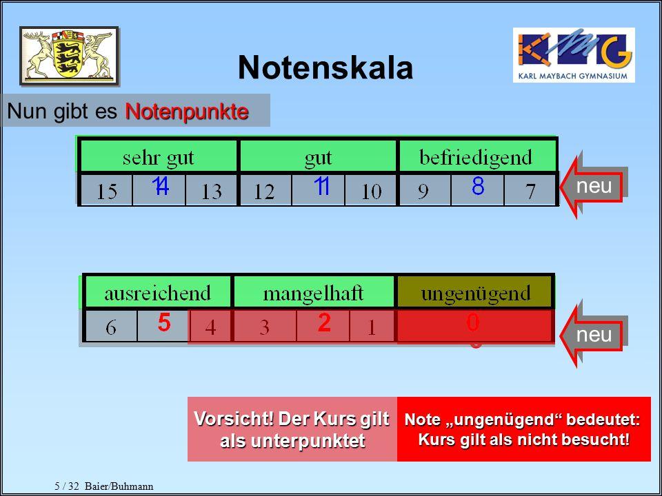 Notenskala 6 Nun gibt es Notenpunkte neu neu