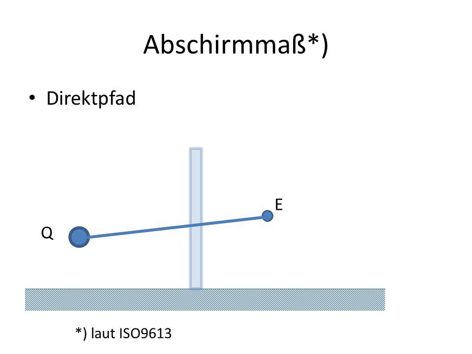 Abschirmmaß*) *) laut ISO9613 Direktpfad E Q