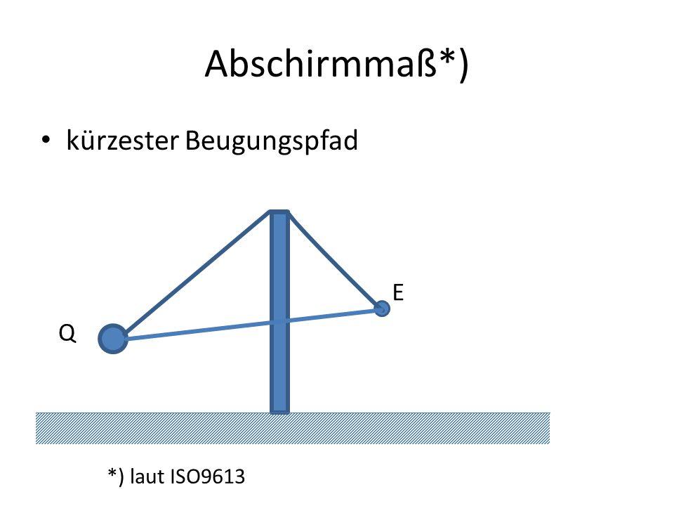 Abschirmmaß*) *) laut ISO9613 kürzester Beugungspfad E Q
