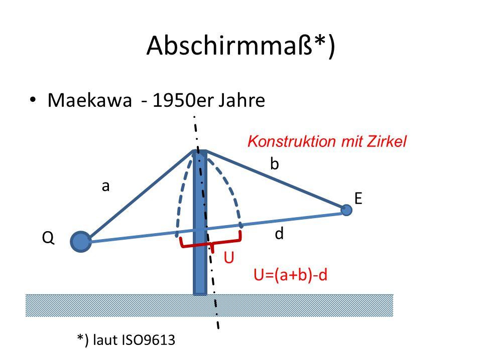 Abschirmmaß*) Maekawa - 1950er Jahre b a E d Q U U=(a+b)-d