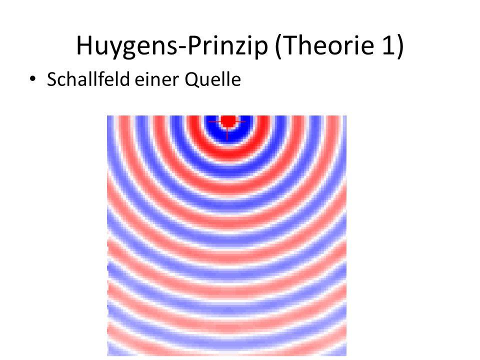 Huygens-Prinzip (Theorie 1)