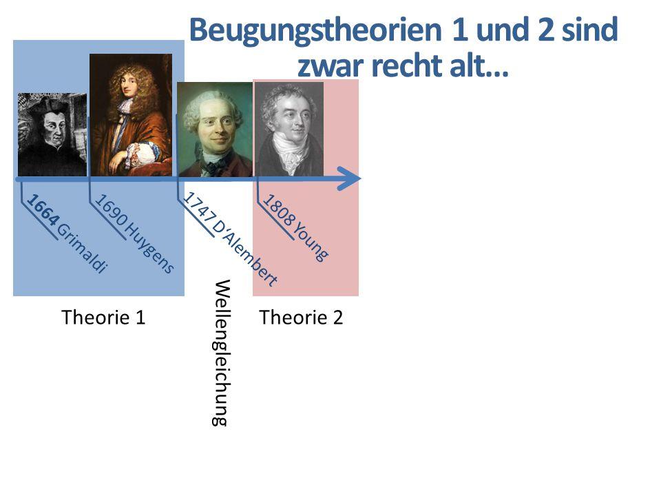 Beugungstheorien 1 und 2 sind zwar recht alt…
