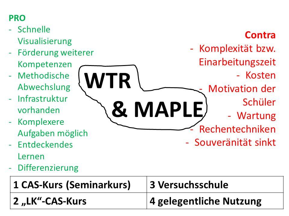 WTR & MAPLE Contra Komplexität bzw. Einarbeitungszeit Kosten