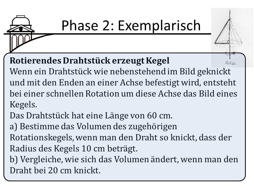 Phase 2: Exemplarisch Rotierendes Drahtstück erzeugt Kegel