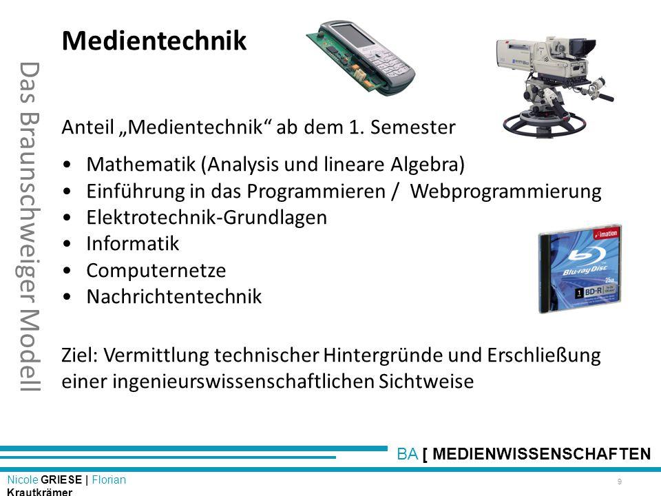 Das Braunschweiger Modell