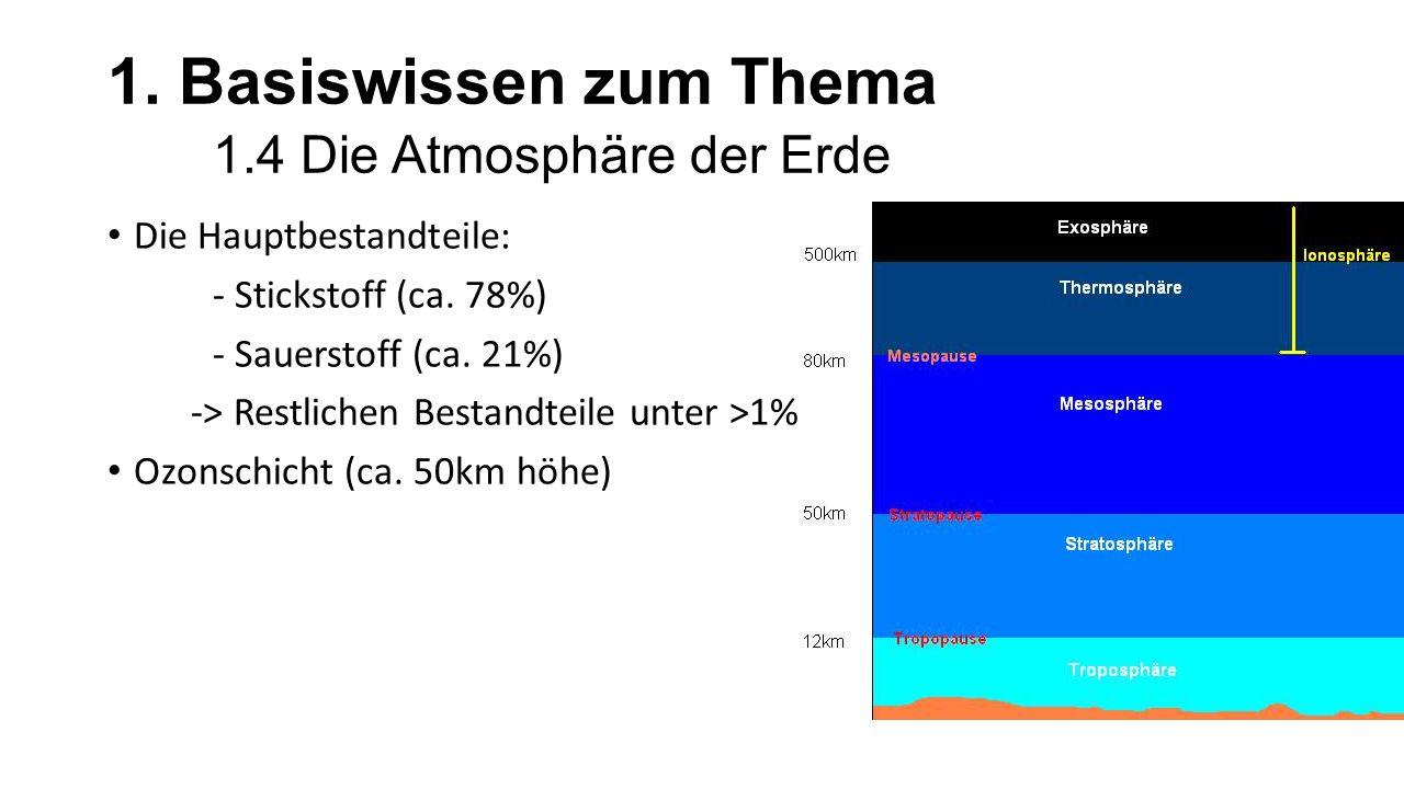 1. Basiswissen zum Thema 1.4 Die Atmosphäre der Erde