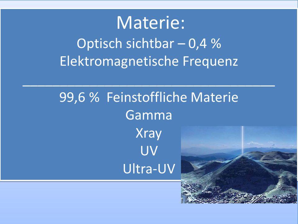 Optisch sichtbar – 0,4 % Elektromagnetische Frequenz