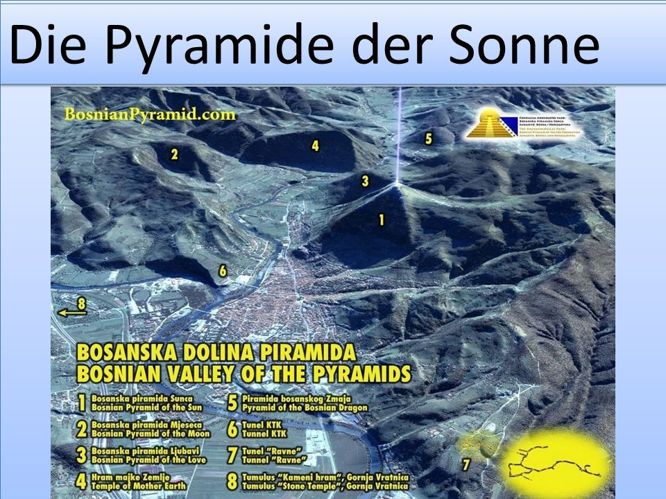 Die Pyramide der Sonne