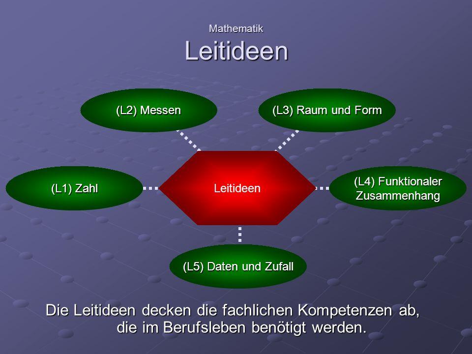 Mathematik Leitideen (L2) Messen. (L3) Raum und Form. Leitideen. (L1) Zahl. (L4) Funktionaler. Zusammenhang.