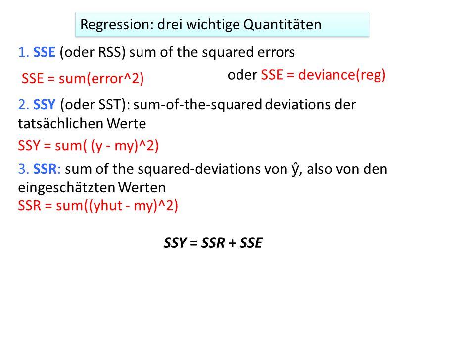 Regression: drei wichtige Quantitäten