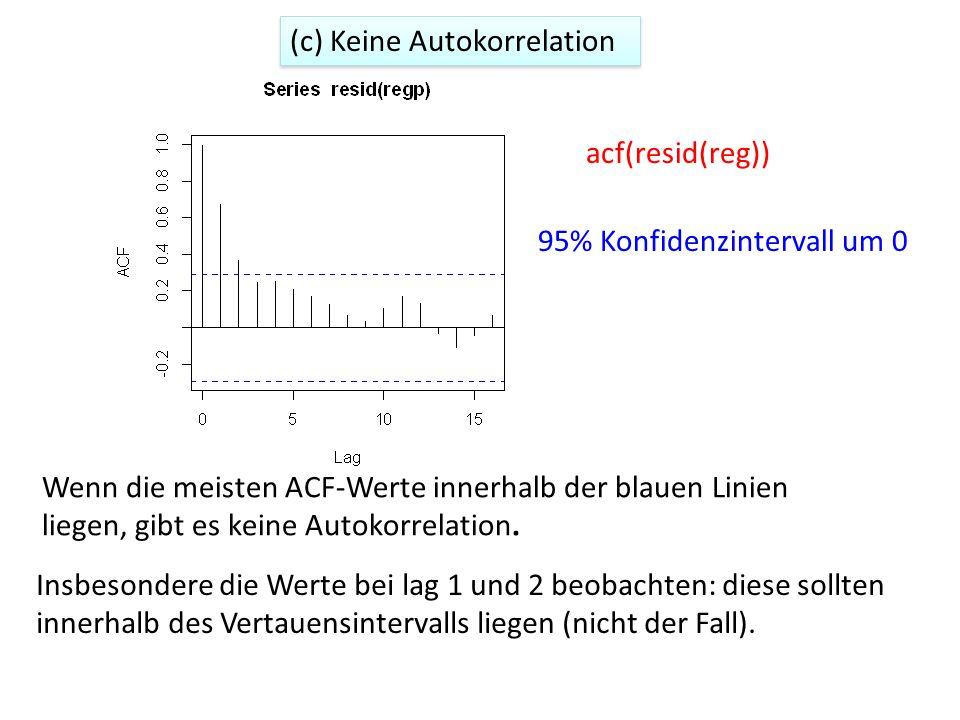 (c) Keine Autokorrelation