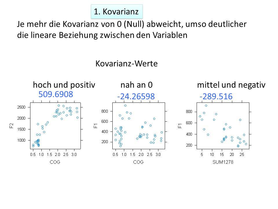 1. Kovarianz Je mehr die Kovarianz von 0 (Null) abweicht, umso deutlicher die lineare Beziehung zwischen den Variablen.