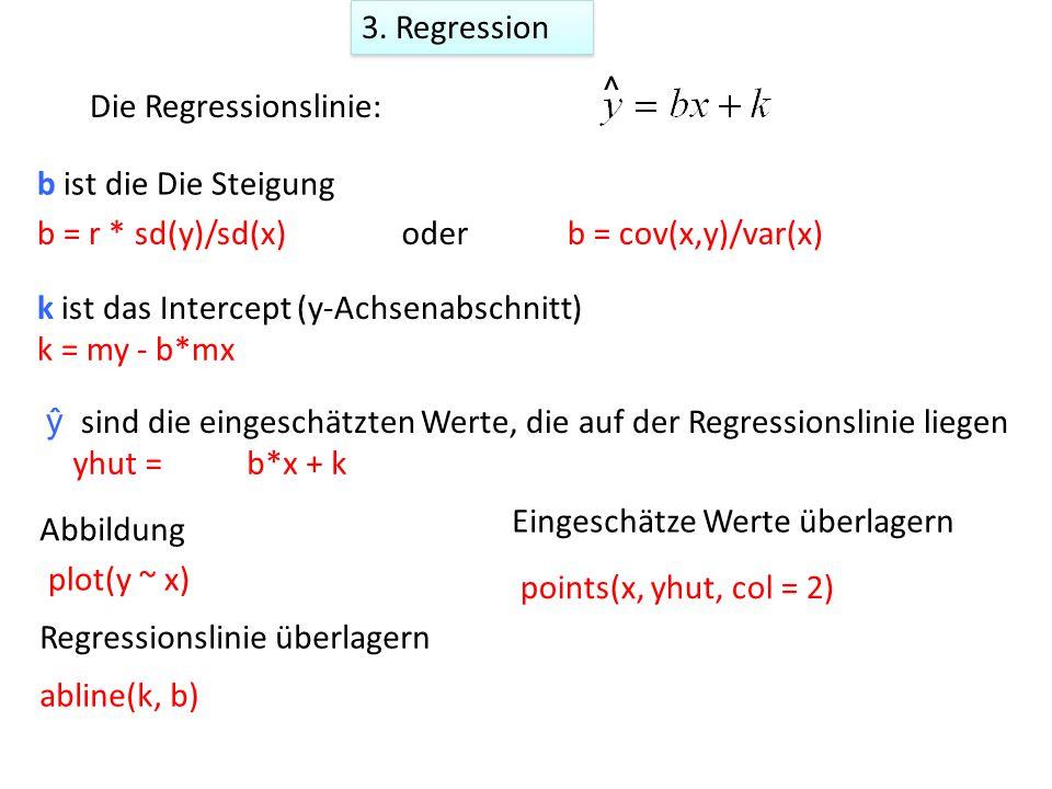 3. Regression ^ Die Regressionslinie: b ist die Die Steigung. b = r * sd(y)/sd(x) b = cov(x,y)/var(x)