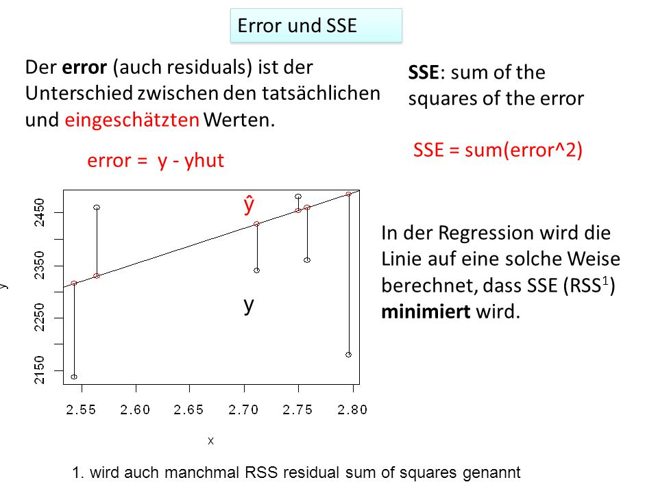 SSE: sum of the squares of the error