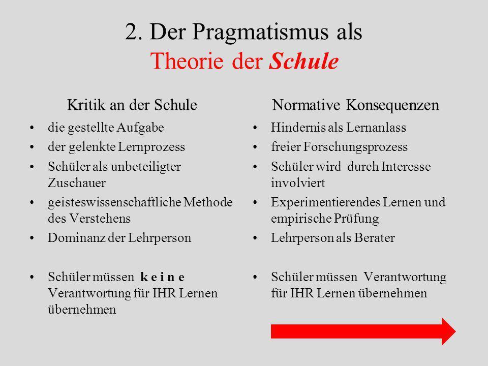 2. Der Pragmatismus als Theorie der Schule