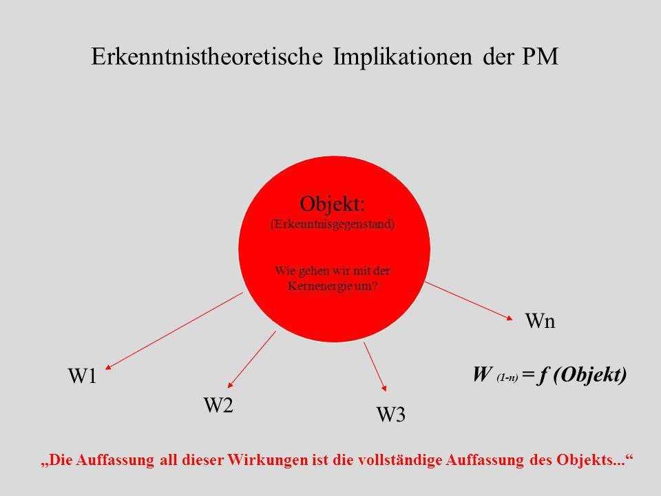 Erkenntnistheoretische Implikationen der PM