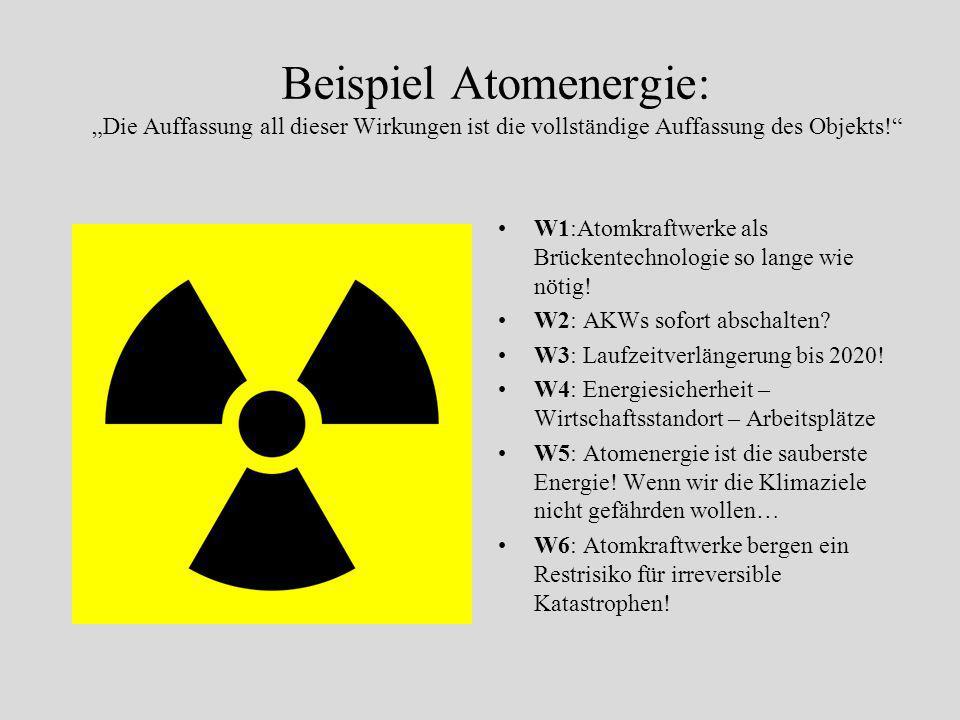"""Beispiel Atomenergie: """"Die Auffassung all dieser Wirkungen ist die vollständige Auffassung des Objekts!"""