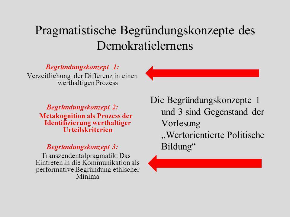 Pragmatistische Begründungskonzepte des Demokratielernens