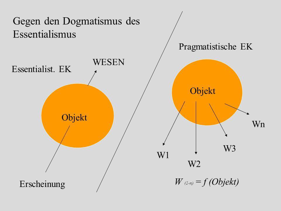 Gegen den Dogmatismus des Essentialismus