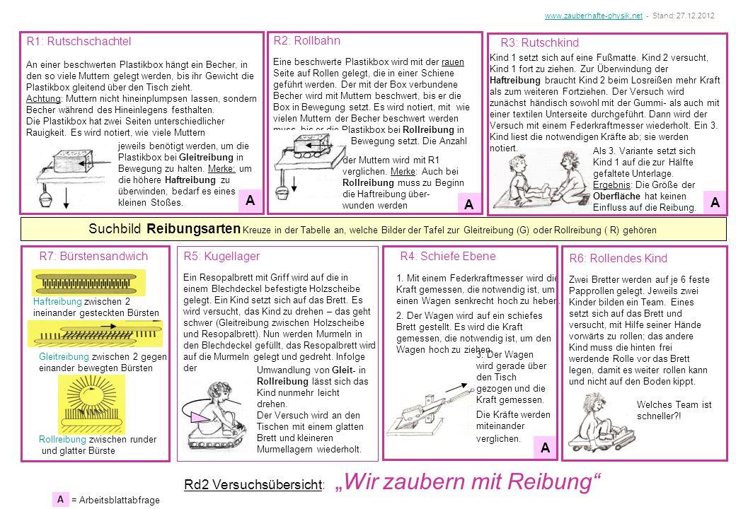 """Rd2 Versuchsübersicht: """"Wir zaubern mit Reibung"""