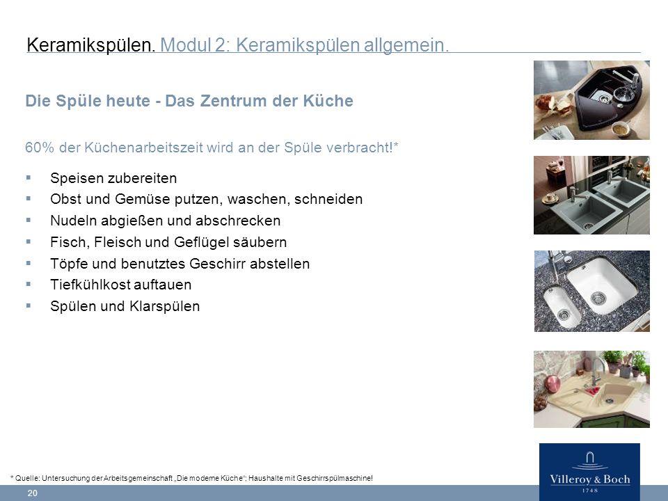 Keramikspülen. Modul 2: Keramikspülen allgemein.