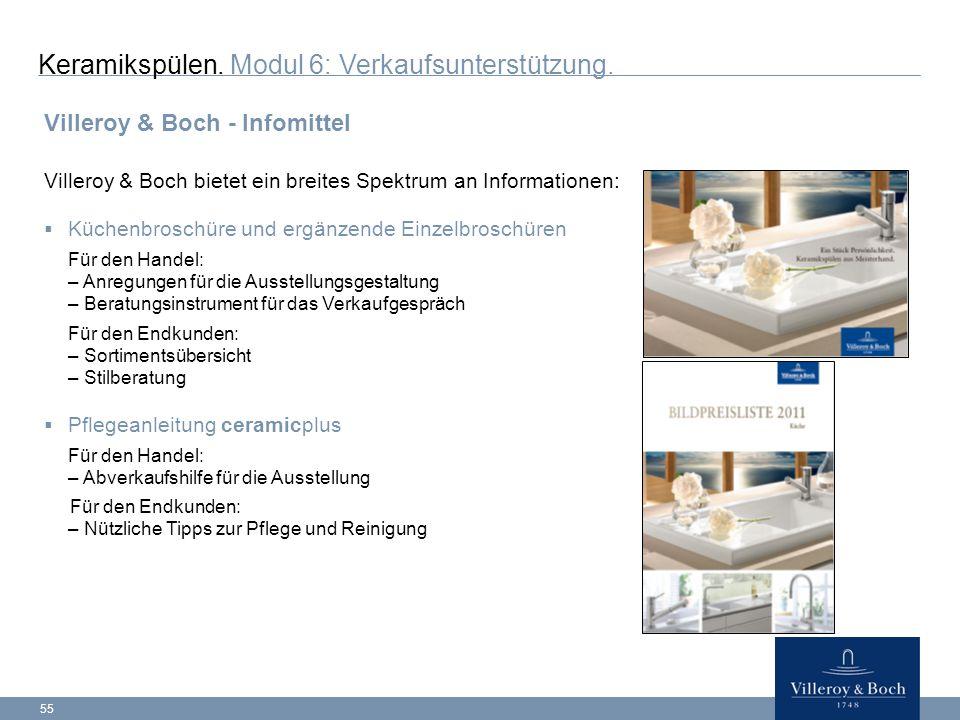 Keramikspülen. Modul 6: Verkaufsunterstützung.