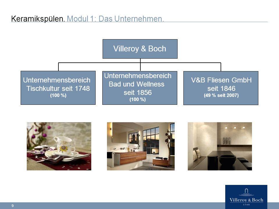 Keramikspülen. Modul 1: Das Unternehmen.
